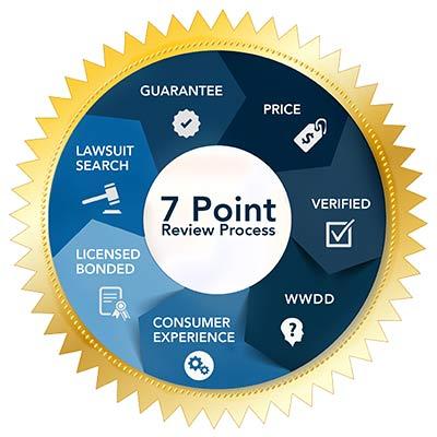 7-Point Process